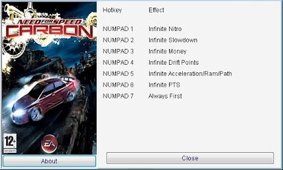 Need For Speed Carbon Trainer Free Download